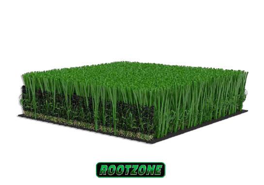 RootZone 3D Series